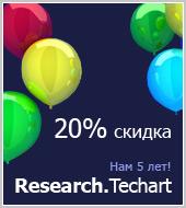 Специальная акция к 5-летию исследовательской компании Research.Techart
