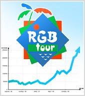 Суточная аудитория сайта RGBTour превысила 13 000 посетителей