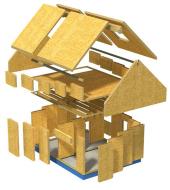 Бизнес-план производства панельно-каркасных домов