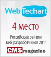 """По итогам 2011 года """"Текарт"""" сохранил 4 место в российском рейтинге веб-разработчиков"""