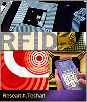 Маркетинговое исследование мирового и российского рынка RFID-технологий