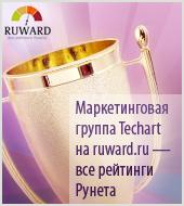 «Текарт» удачно дебютировал в Единых Рейтингах Ruward