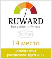 Встречаем весну в ТОП-15 «Золотой сотни российского Digital 2013»