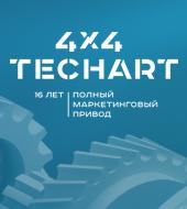 Маркетинговой группе «Текарт» 16 лет!