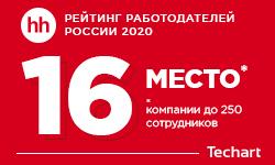 16 место в общероссийском рейтинге работодателей России